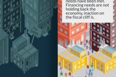 Myths vs. Facts - Large Banks Infographic