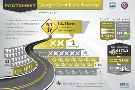 George Walker Bush Motorway N1 Factsheet Infographic