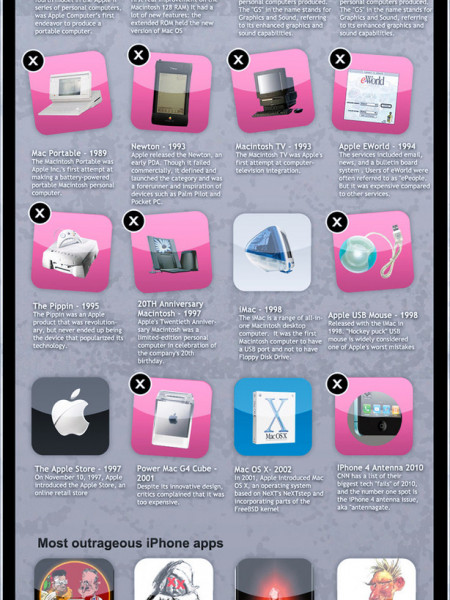 n10 Apple Products That Changed The World Infographic