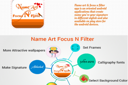 Name Art - Focus n Filter Infographic