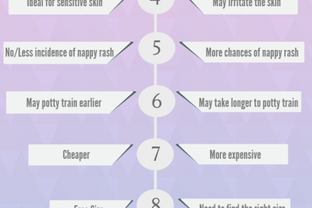Nappies Versus Diapers Infographic
