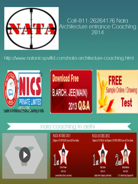 Nata Architecture Coaching 2015 Infographic