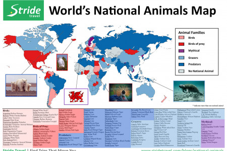 National Animals of the World Map Infographic