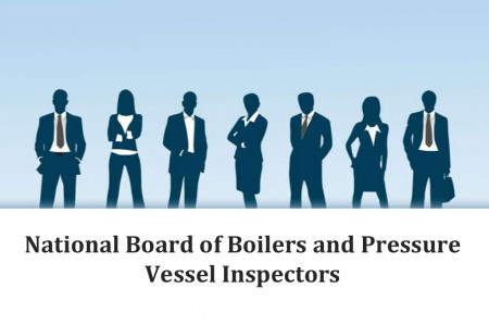 National Board of Boilers and Pressure Vessel Inspectors Infographic