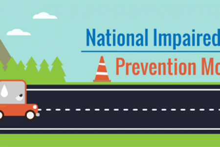 National Impaired Driving Prevention Month Infographic