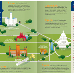 National Mall Visitor Guide Map Visual Ly