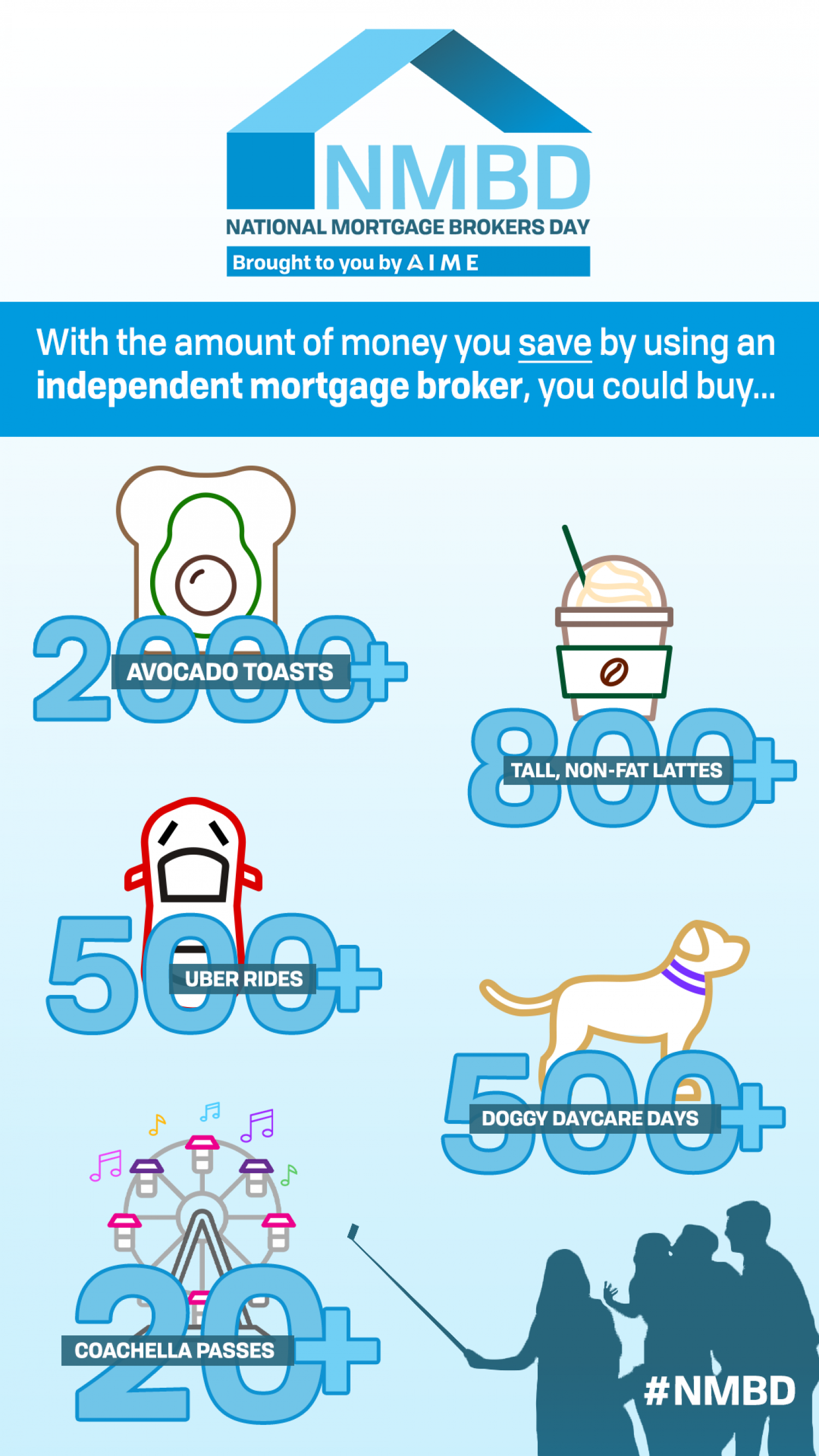 National Mortgage Brokers Day! Infographic