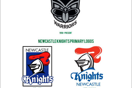 National Rugby League Logos Infographic