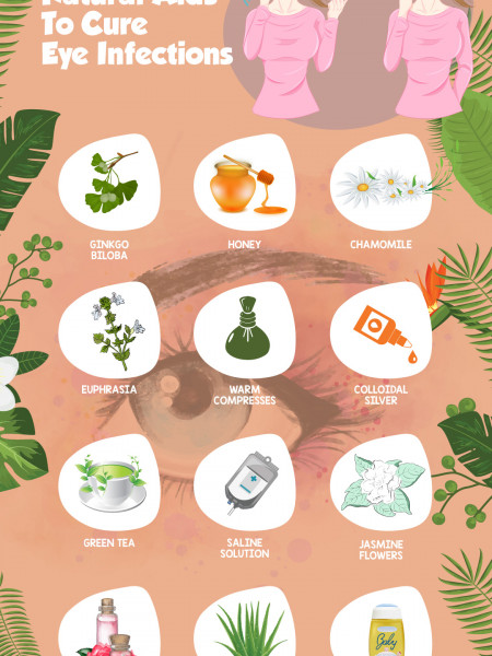 Natural Aids To Cure Eye Infections - HerbalCart Infographic