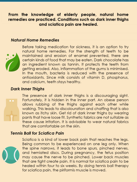Natural Home Remedies for Certain Conditions Infographic