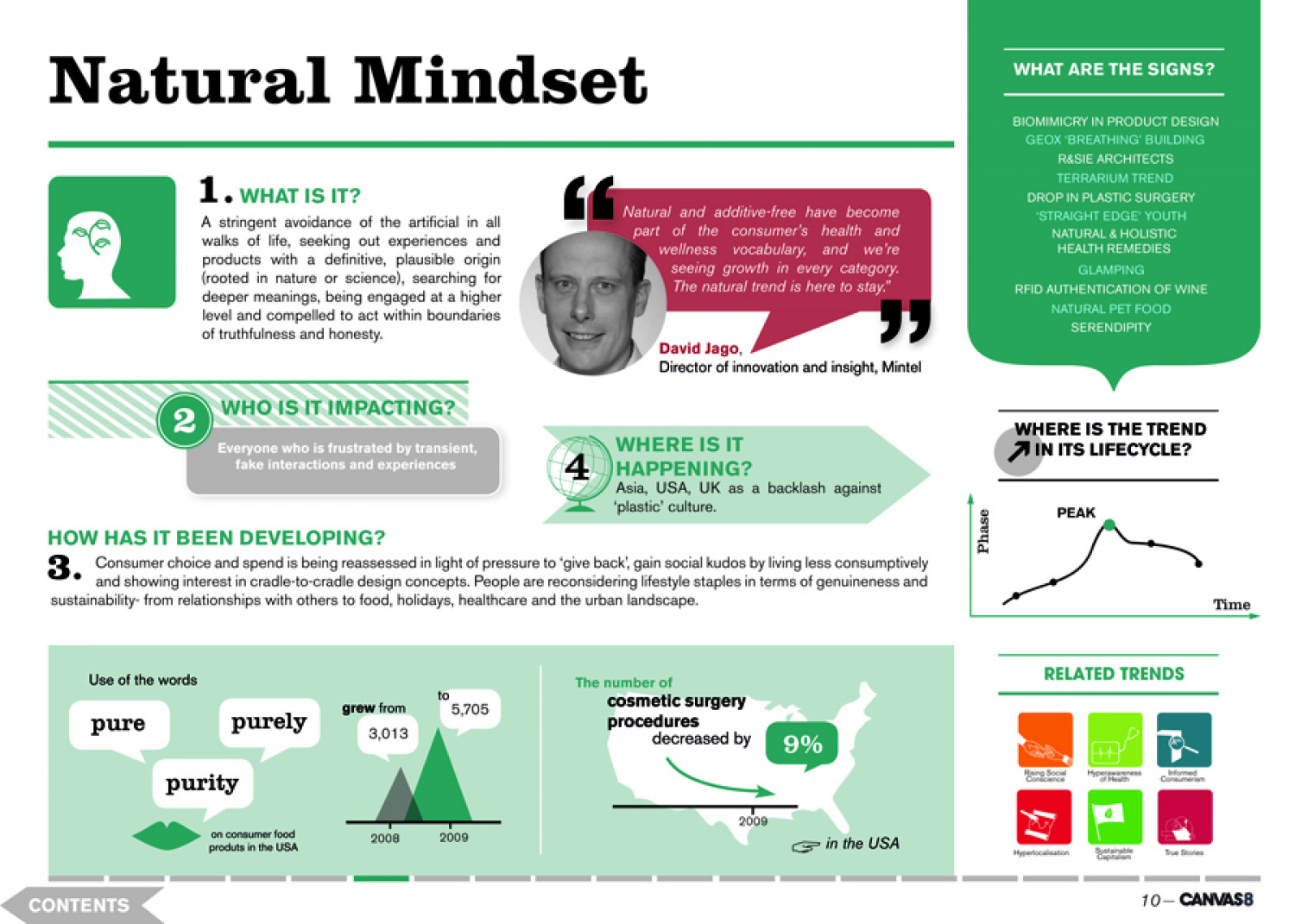 Natural Mindset Infographic
