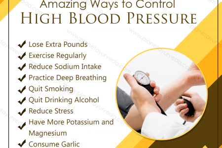 Natural Ways to Control High Blood Pressure Naturally - Ayurvedic Cure Infographic
