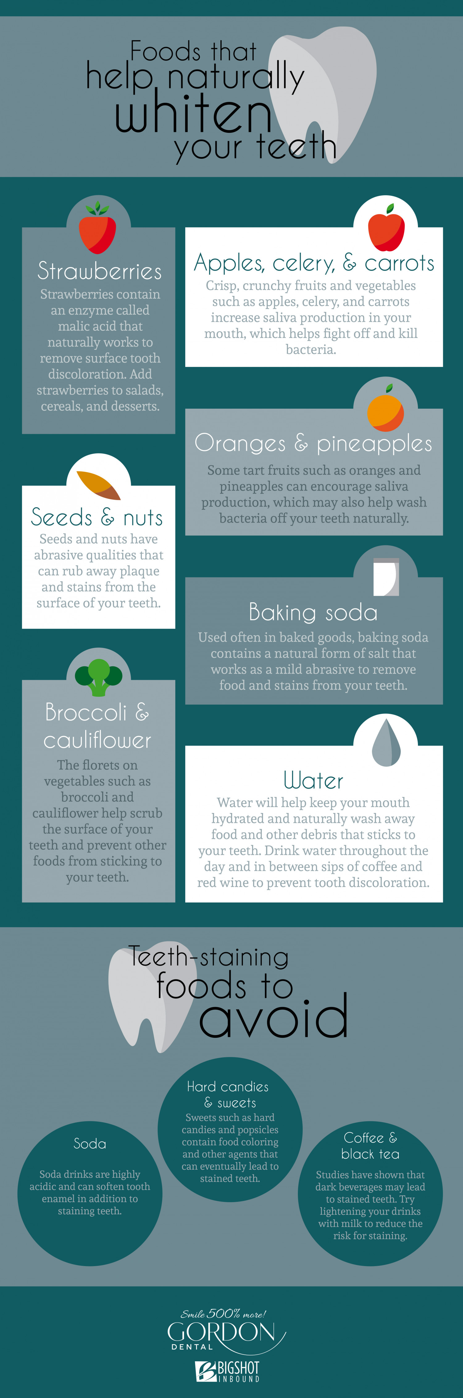 Naturally Whiten Teeth Infographic