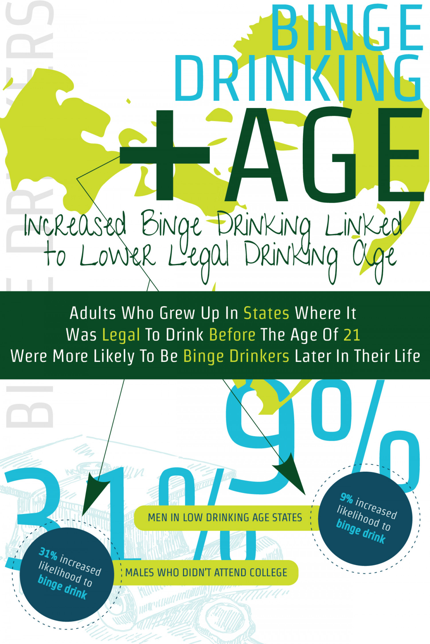 increased binge drinking linked to lower legal drinking age study  increased binge drinking linked to lower legal drinking age study finds infographic