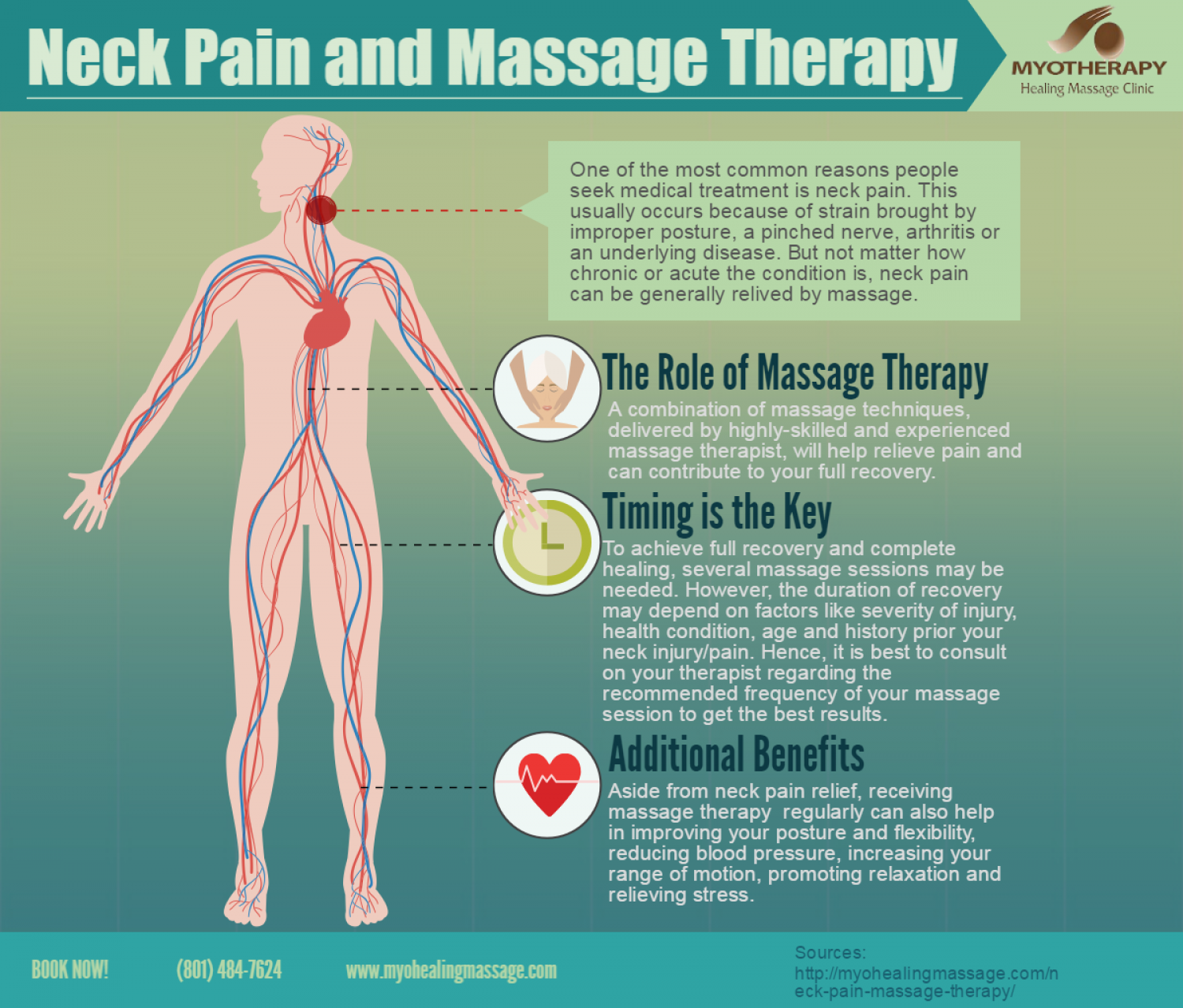 neck pain and massage therapy | visual.ly