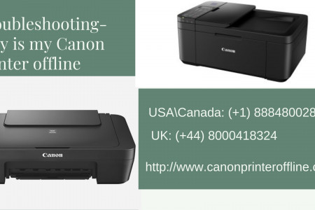 Need of Canon printer service – Call (+1) 8884800288 Infographic