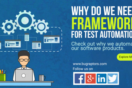 Need of Framework For Automation Testing Infographic