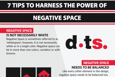 Negative Space In Graphic Design Infographic
