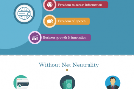 Net Neutrality- What You Need to Know Infographic