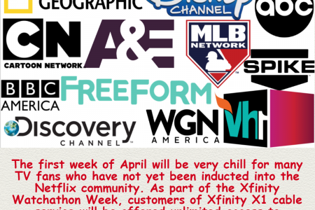 Netflix Activate: Netflix Joins Comcast's 'Watchathon Week' Infographic