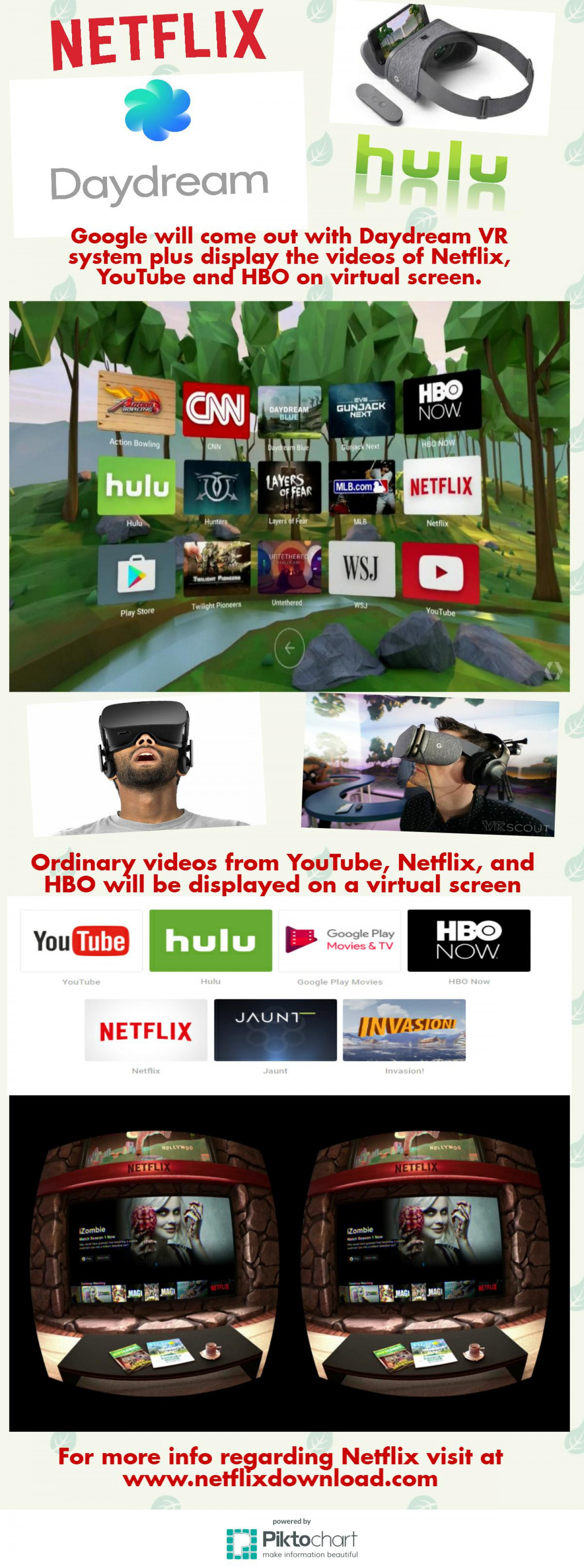 Netflix Videos will be displayed on Google Daydream VR Infographic