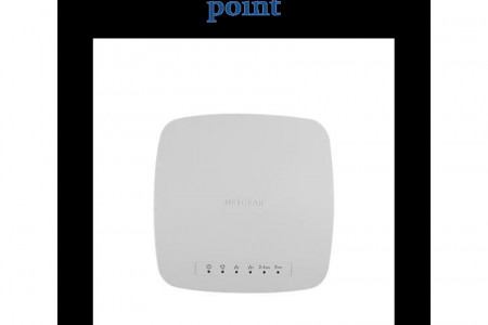 Netgear wac510-100nas AC WIFI Business Access Point Infographic