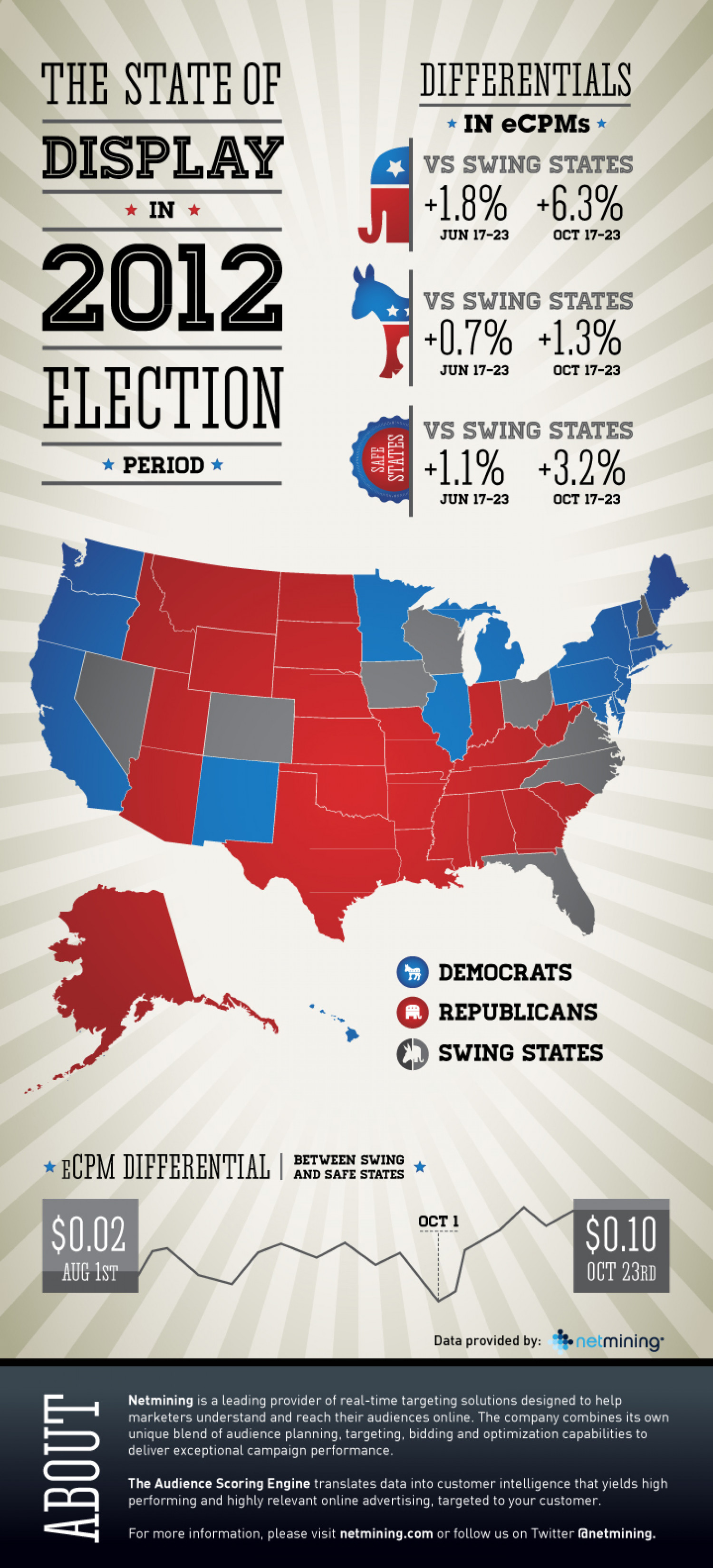 Netmining Election Infographic Infographic