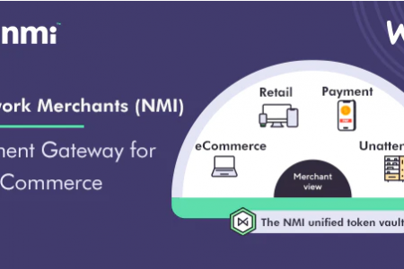 Network Merchants (NMI) Payment Gateway for WooCommerce Infographic