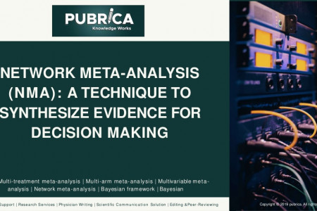 Network Meta-analysis: A technique to synthesize evidence for Decision Making Infographic