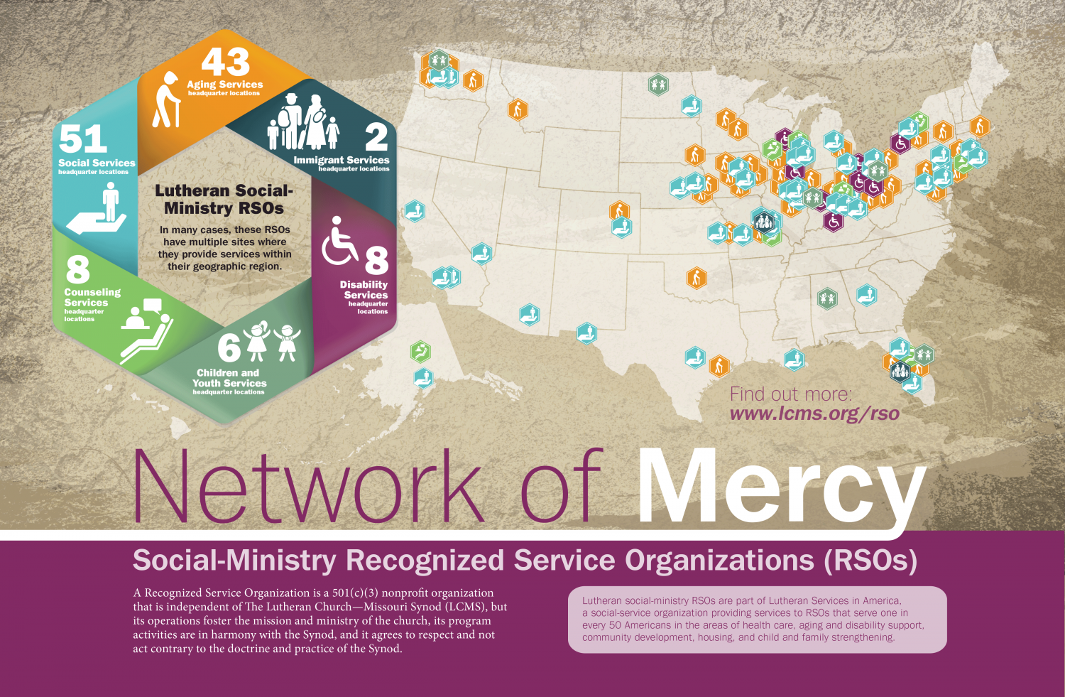 Network of Mercy Infographic