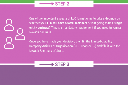 Nevada LLC Registration and Formation - Infographics | IncParadise  Infographic