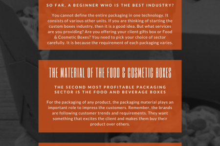 Never Sinking Down Industries: Food & Cosmetics Infographic