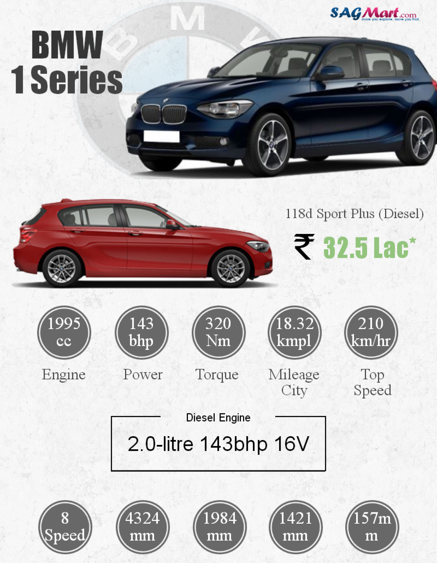 New BMW 1 Series Coming To India Infographic