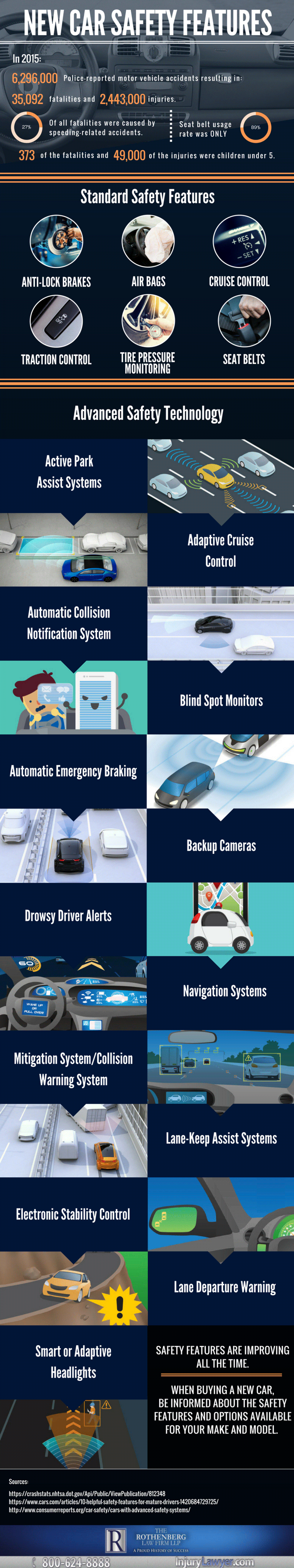 New car safety features Infographic