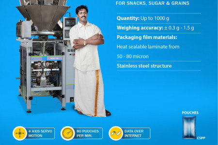 New E-Line Wing 200 Multi-Head Weigher For Snacks Sugar & Grains Infographic