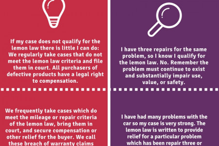 New Jersey Lemon Laws Infographic
