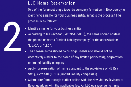 New Jersey LLC Registration and Formation | IncParadise  Infographic