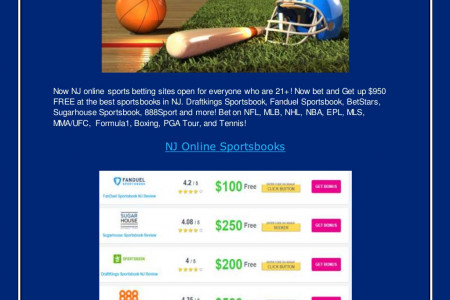 New Jersey Sports Betting Online! Infographic