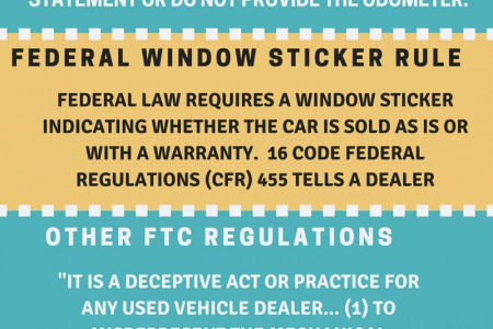 NEW JERSEY USED CAR LEMON LAW Infographic