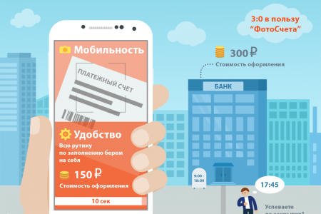 New mobile opportunities of the banking service. Infographic