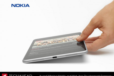 New Nokia N1 – The Next Level Android 5.0 Lollipop Tablet Infographic