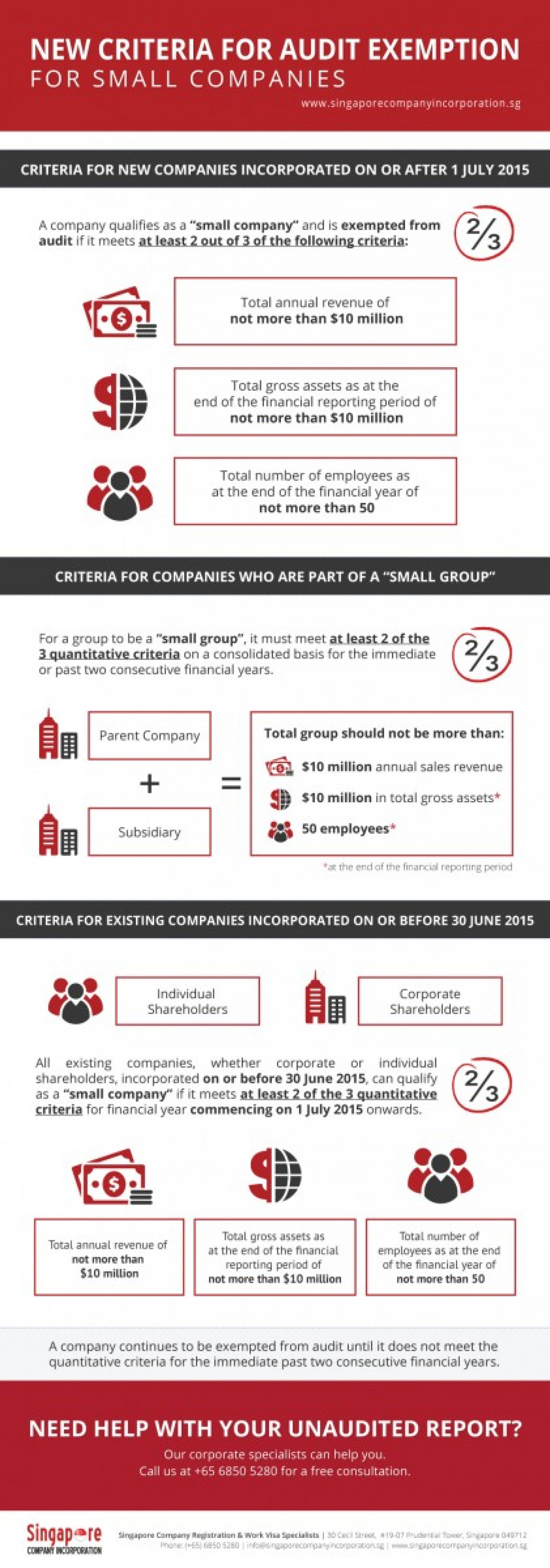 "New ""Small Company"" Criterion for Audit Exemption Infographic"