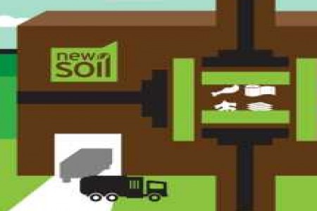 New Soil Infographic