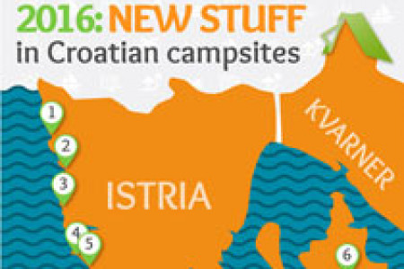 New stuff in Croatian campsites Infographic