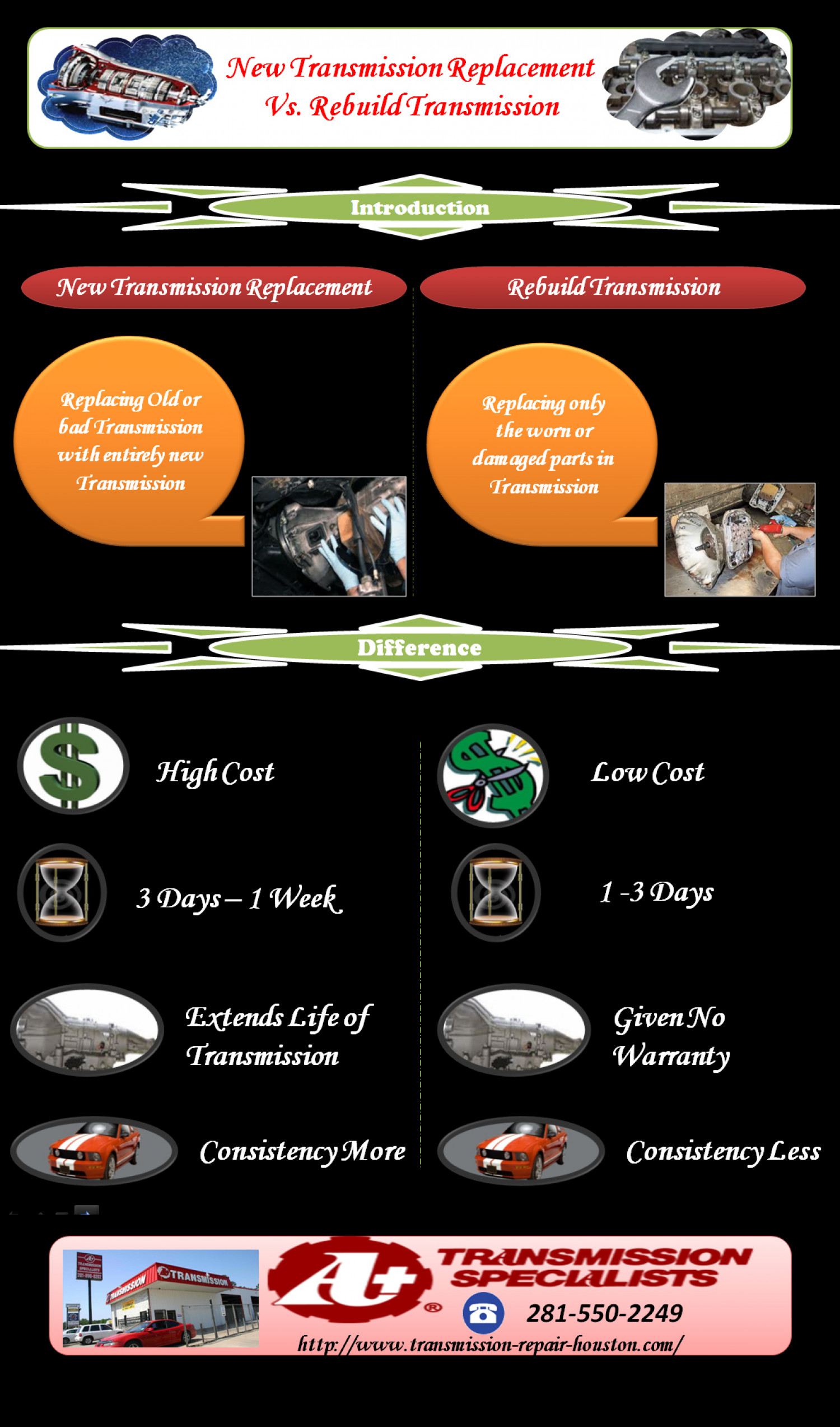 New Transmission Replacement Vs. Rebuild Transmission Infographic