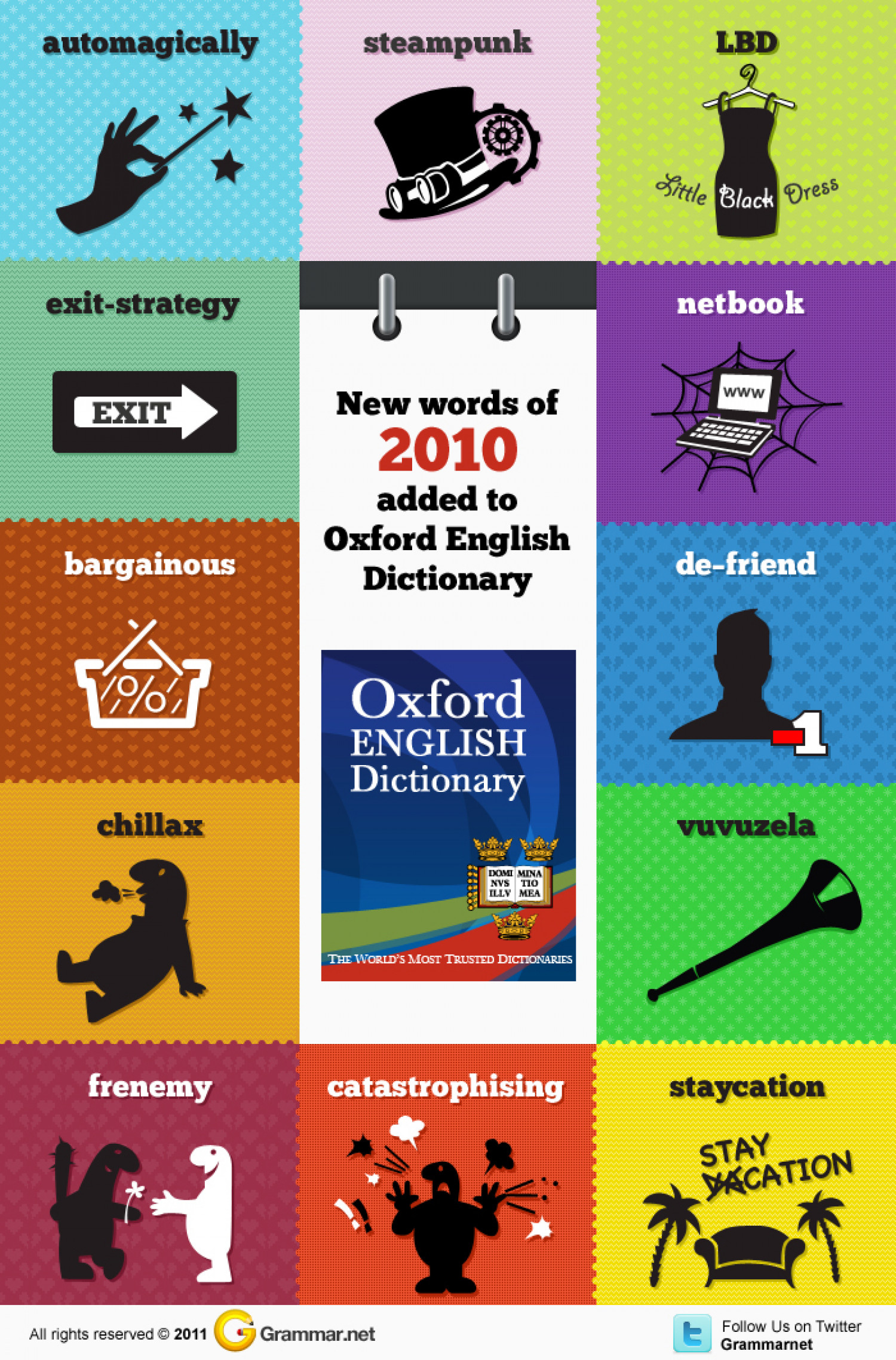 New words of 2010 Infographic
