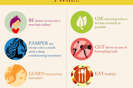 New Year Hair Resolutions Infographic