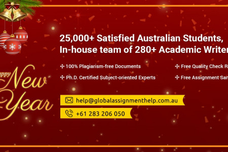 New Year Offer 2019 : Big Discount of 35% on Assignment Writing Services Infographic