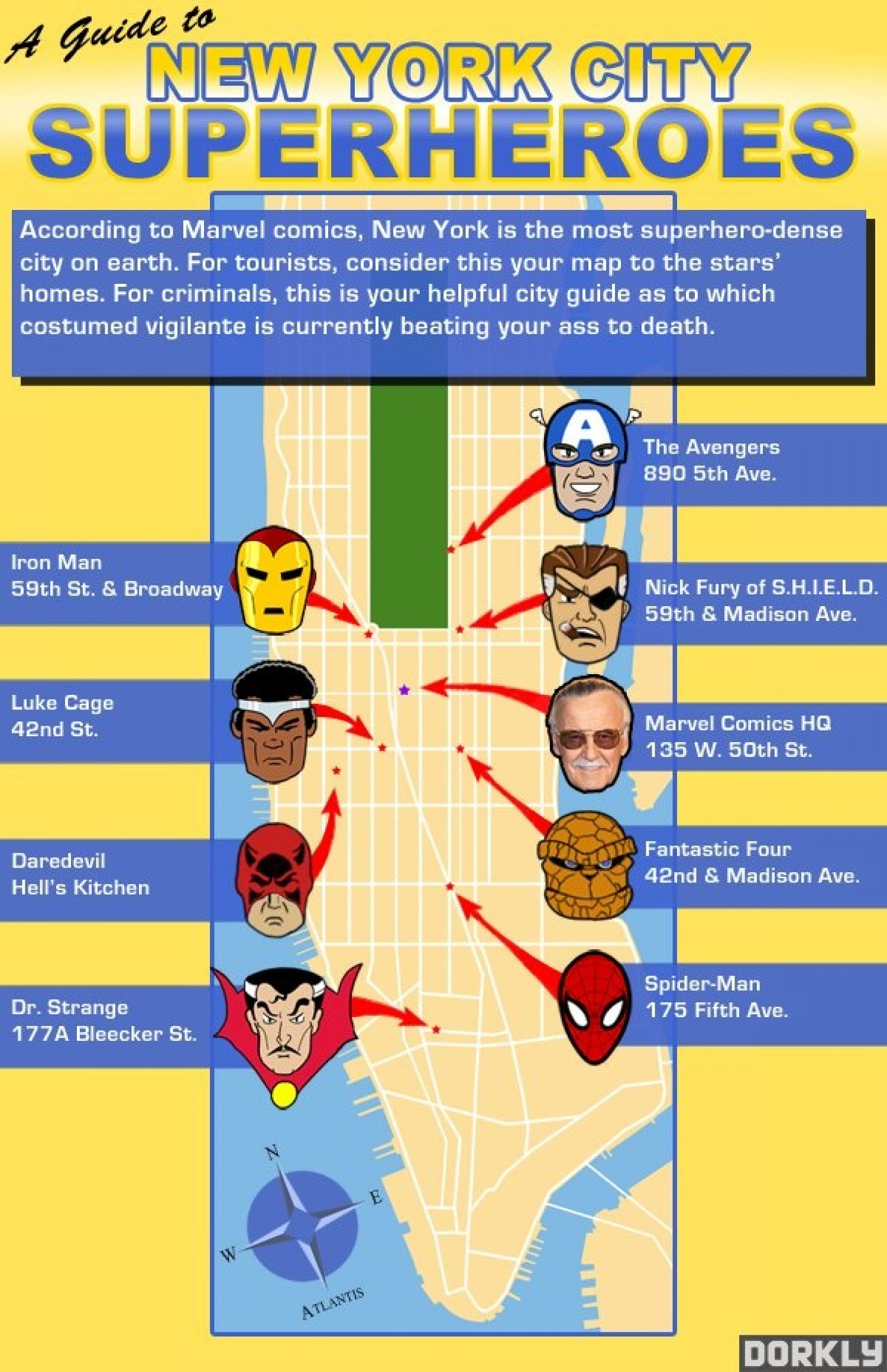 New York City Superheroes Infographic
