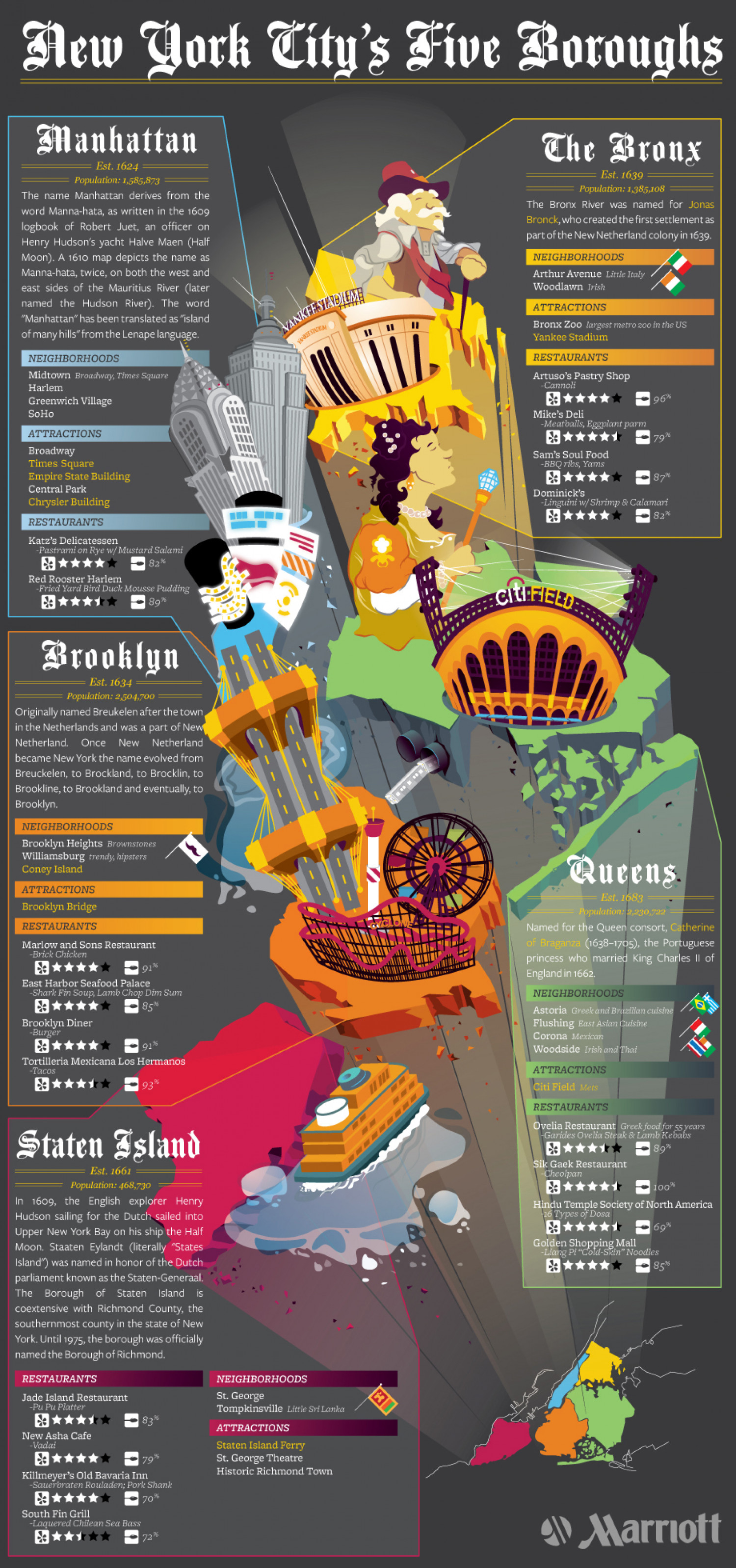 New York Citys Five Boroughs Visually - Nyc map of boroughs